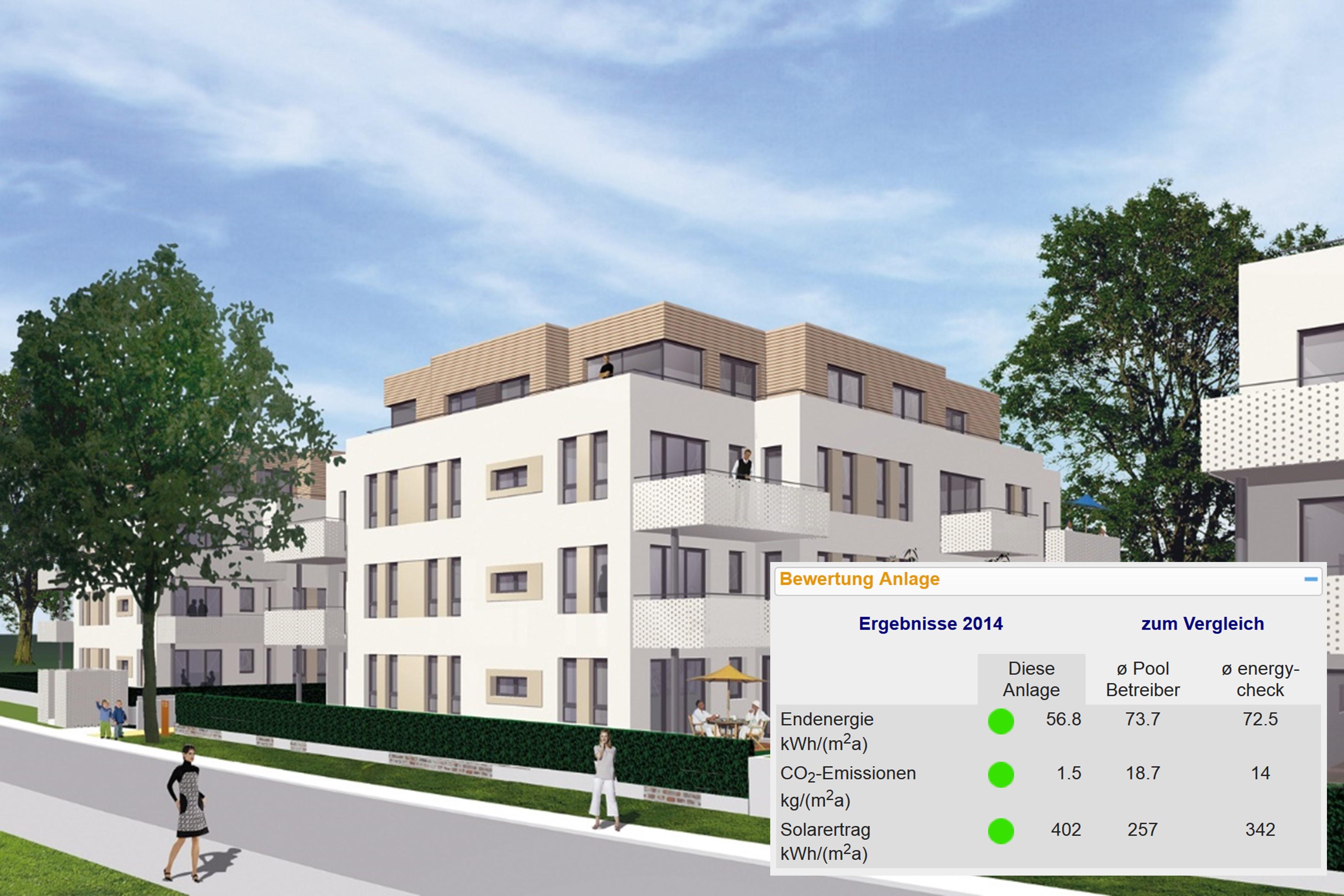 Foto NRW-Klimaschutzsiedlung im Projekt