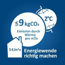 Förderung des Umweltschutzes, der Bildung und des Verbraucherschutzes durch Qualitätssicherung und -steigerung der Energieeffizienz insbesondere von Gebäuden und Anlagen